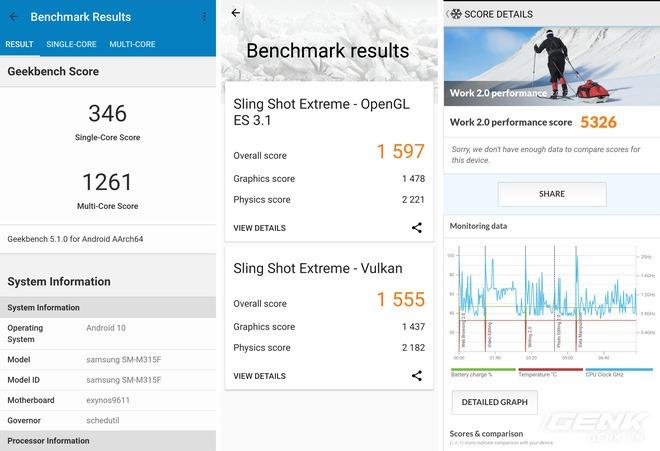Đánh giá Samsung Galaxy M31: Đập tiền vào pin! - Ảnh 17.