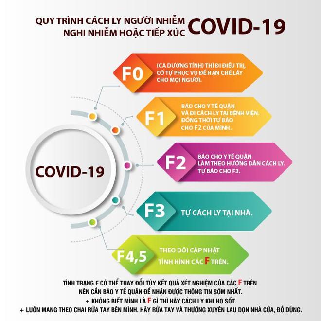 Giải ngố về quá trình từng được quân đội Mỹ phát triển từ cách đây 100 năm, có khả năng tìm ra nguồn lây COVID-19 - Ảnh 3.