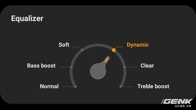 Đánh giá Galaxy Buds+: Tai nghe true wireless đáng tiền nhất hiện nay, nhưng cần điều chỉnh thì mới dùng ngon - Ảnh 5.