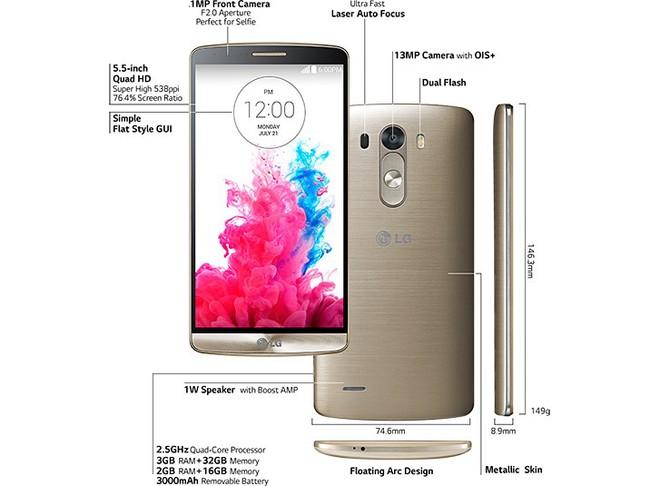 Nhìn lại LG G3 để nhớ rằng LG từng là một người tiên phong trên thị trường smartphone - Ảnh 4.