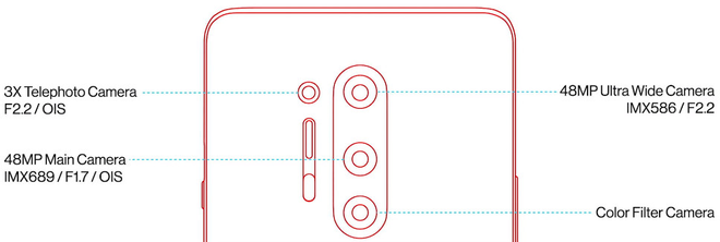 OnePlus ra mắt bộ đôi OnePlus 8 / 8 Pro: Từ bỏ camera thò thụt, màn hình 90/120Hz, đã có sạc không dây - Ảnh 2.