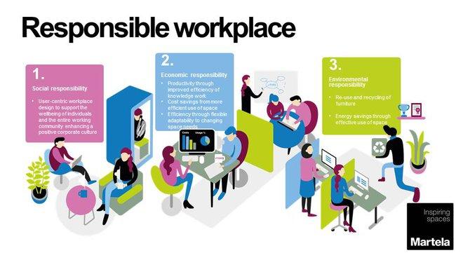 Năng suất làm việc dưới góc nhìn của khoa học hành vi: Làm sao để làm việc tại nhà hiệu quả? - Ảnh 5.