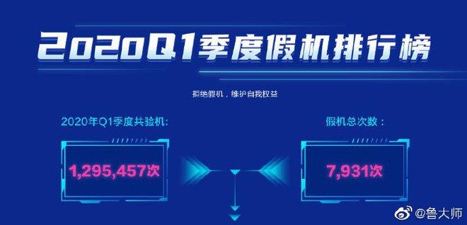 Samsung, Apple và Xiaomi là 3 thương hiệu bị làm giả smartphone nhiều nhất tại Trung Quốc - Ảnh 2.
