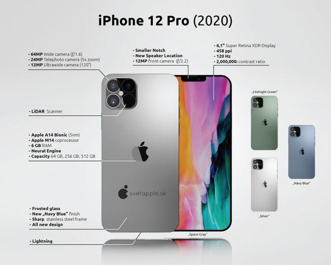 """Xuất hiện thêm concept iPhone 12: """"Tai thỏ"""" vẫn còn nhưng lại vừa mắt lạ thường, cảm biến LiDAR chắc chắn sẽ xuất hiện ở cụm camera sau - Ảnh 7."""