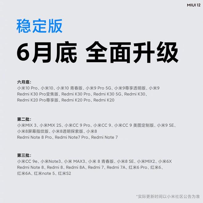 Xiaomi ra mắt MIUI 12: Nâng cấp giao diện, nâng cao bảo mật, theo dõi sức khoẻ - Ảnh 12.
