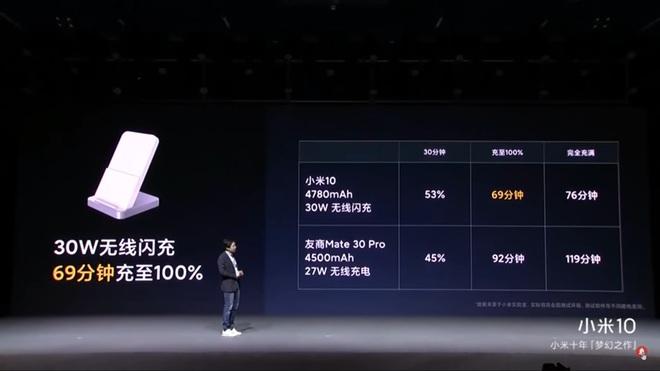 Xiaomi vs Huawei vs OPPO: Khi những người đồng hương Trung Quốc coi nhau là đối thủ đáng gờm nhất - Ảnh 3.