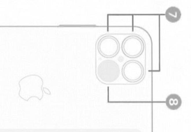 Vì sao cả làng smartphone đều chạy đua zoom khủng, số chấm to, chỉ mình Apple một kiểu mang LiDAR lên iPhone? - Ảnh 1.