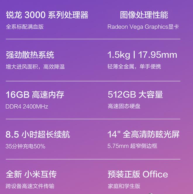 Xiaomi ra mắt RedmiBook 14 bản chạy chip Ryzen, giá từ 11 triệu đồng - Ảnh 3.