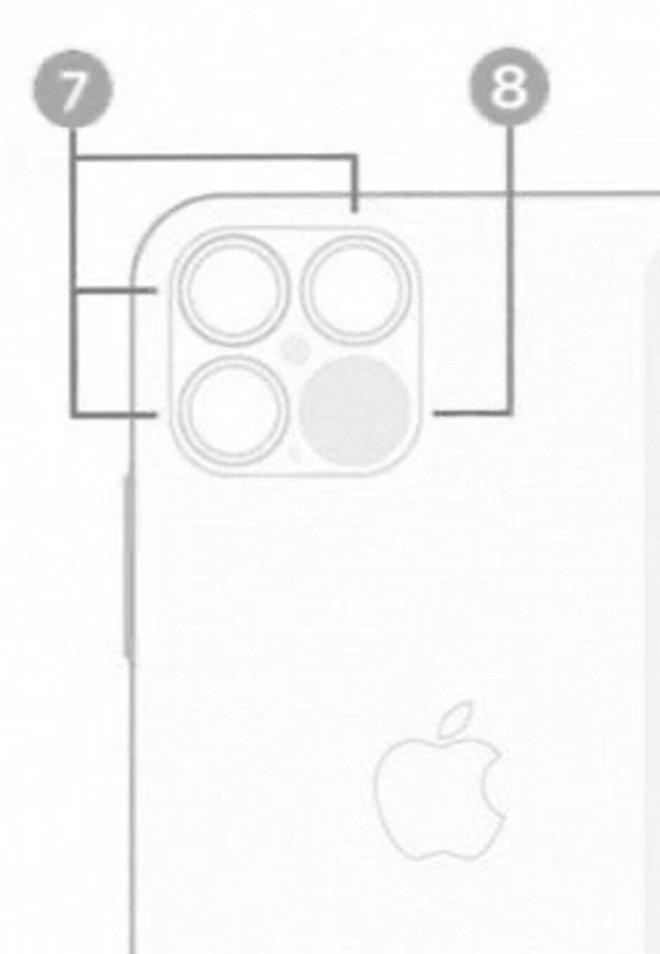 Lộ thiết kế cụm camera sau của iPhone 12 Pro, cảm biến LiDAR siêu to - Ảnh 2.