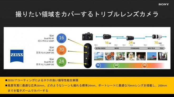 Xperia 1 II sẽ có các công nghệ chụp ảnh lấy cảm hứng từ dòng máy ảnh Sony Alpha - Ảnh 5.