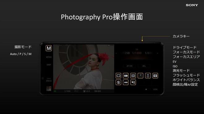 Xperia 1 II sẽ có các công nghệ chụp ảnh lấy cảm hứng từ dòng máy ảnh Sony Alpha - Ảnh 6.
