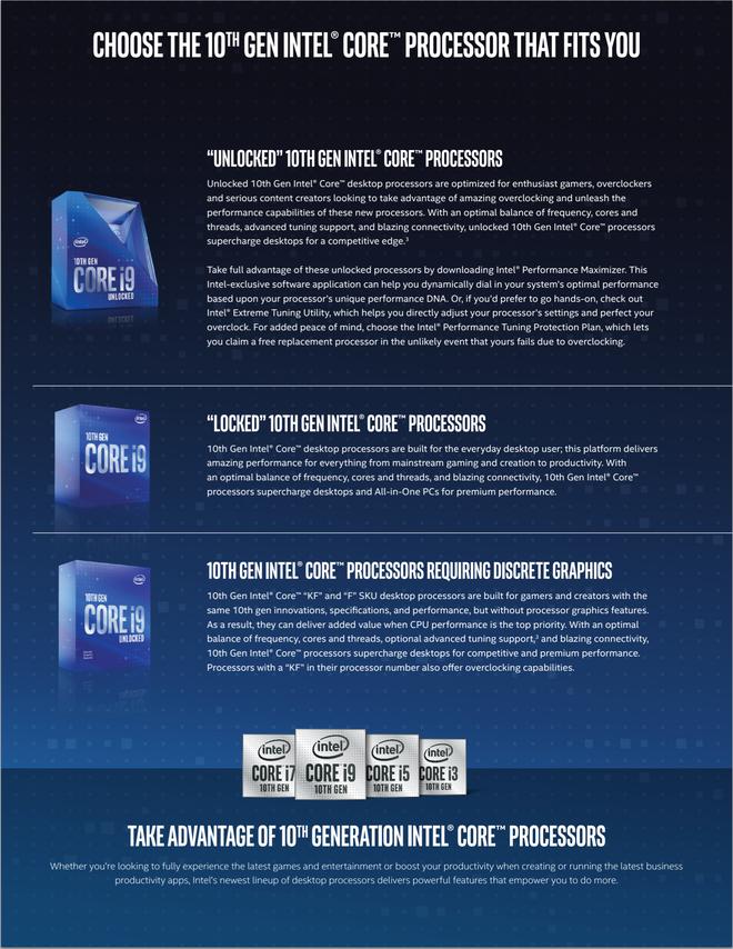 Intel trình làng Core i thế hệ 10: tên mã Comet Lake-S, vẫn 14nm nhưng đã chạm mốc 10 nhân 20 luồng trên dòng PC phổ thông - Ảnh 12.