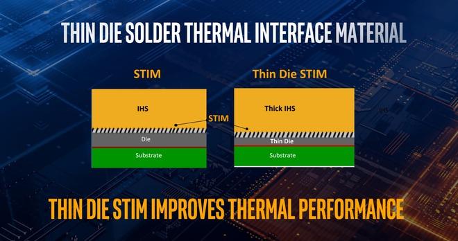 Intel trình làng Core i thế hệ 10: tên mã Comet Lake-S, vẫn 14nm nhưng đã chạm mốc 10 nhân 20 luồng trên dòng PC phổ thông - Ảnh 8.
