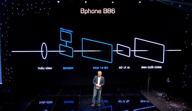 Bphone B86 ra mắt: Thiết kế không phím bấm, tích hợp camera kép và CPU tầm trung, giá bán từ 8,99 triệu đồng - Ảnh 7.