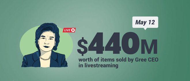 Nữ hoàng đồ gia dụng của Trung Quốc thu về gần 44 triệu USD chỉ sau 3 giờ livestream - Ảnh 3.