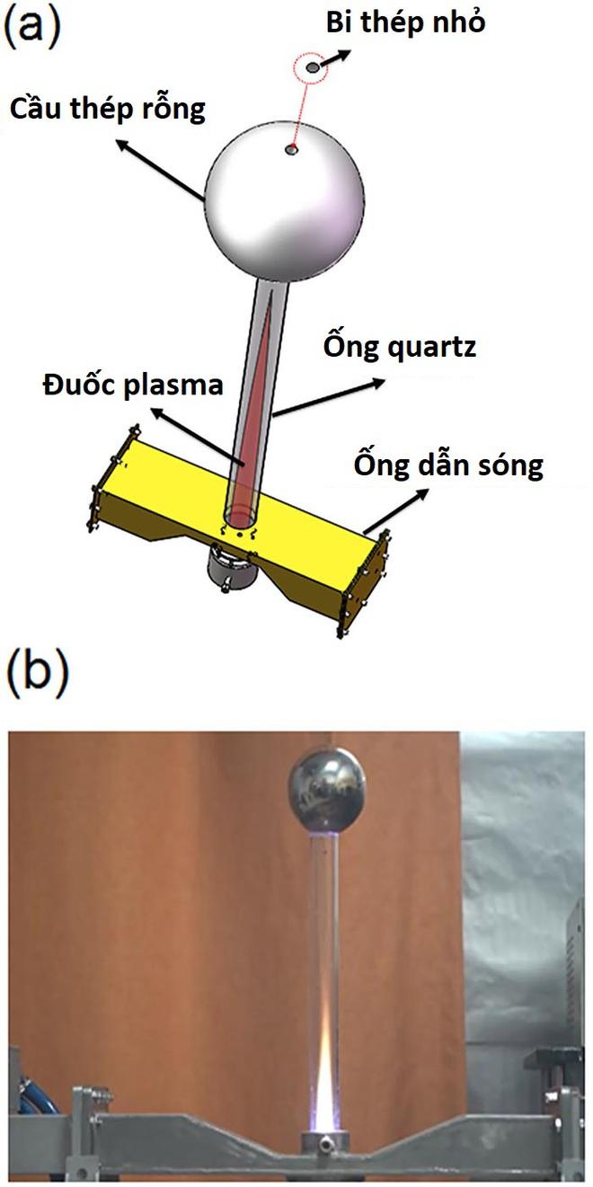 Nhóm nghiên cứu tạo ra động cơ phản lực vi sóng kết hợp plasma, mong muốn thay thế động cơ máy bay hiện tại - Ảnh 3.