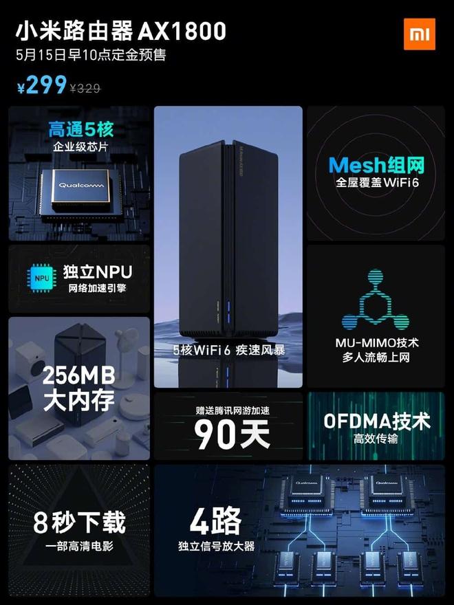 Xiaomi ra mắt router Wi-Fi 6 AX1800, hỗ trợ mesh, giá chỉ 1.1 triệu đồng - Ảnh 2.