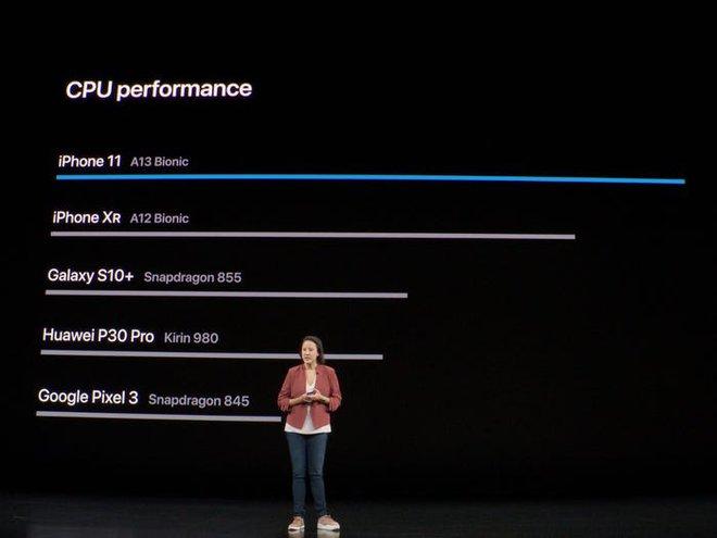 """Tổng hợp thông tin về chiếc iPhone """"mini"""" mà Apple sắp ra mắt cuối năm nay - Ảnh 6."""