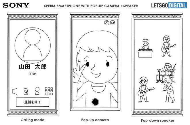 Sony đăng ký bằng sáng chế smartphone Xperia thò thụt cả trên lẫn dưới - Ảnh 2.
