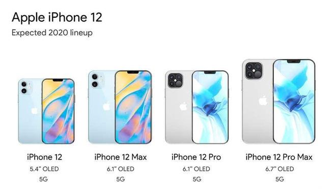 Rò rỉ bảng giá của iPhone 12 - Giá khởi điểm còn rẻ hơn cả iPhone 11 - Ảnh 1.