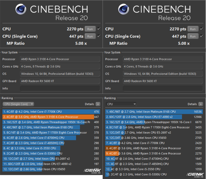 Đánh giá Ryzen 3 3100: đòn chí mạng của AMD dành cho Intel, sẵn sàng đối đầu cả CPU giá đắt gấp rưỡi của đối thủ - Ảnh 5.