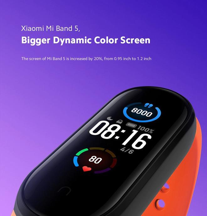 Xiaomi Mi Band 5 ra mắt: Màn hình lớn hơn, hỗ trợ hình nền động, sạc nam châm, pin 14 ngày, giá 620.000 đồng - Ảnh 2.