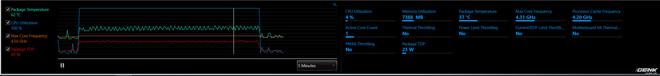 Đánh giá Intel Core i5-10600K: CPU chơi game hợp lý nhất hiện nay - Ảnh 9.