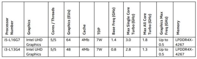 """Intel công bố chip Lakefield """"3D"""" dành cho laptop màn hình gập và laptop siêu mỏng - Ảnh 2."""