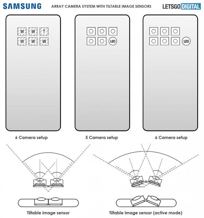 Samsung đệ trình bằng sáng chế smartphone với 6 camera chính có thể dịch chuyển - Ảnh 2.