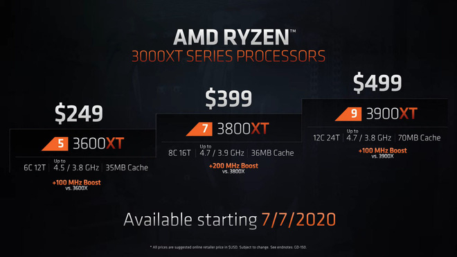 AMD CPU Ryzen 3000XT - 2
