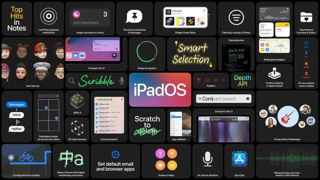 iPadOS 14 ra mắt: Cải thiện giao diện ứng dụng, hỗ trợ chuyển đổi chữ viết tay thành văn bản, tìm kiếm toàn hệ thống,... - Ảnh 6.
