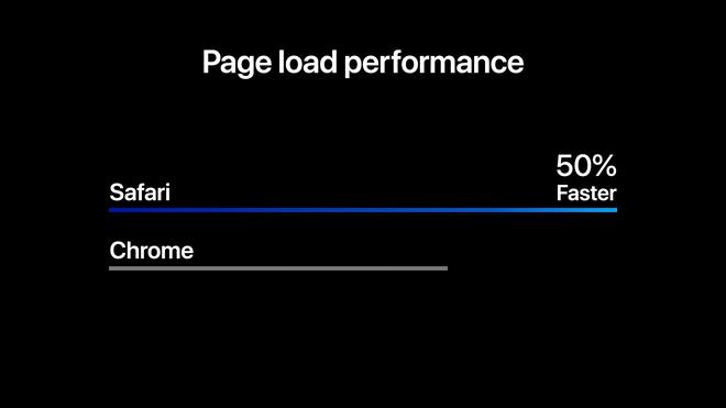 macOS Big Sur ra mắt: Giao diện hoàn toàn mới, Safari nhanh hơn, hỗ trợ ARM - Ảnh 8.