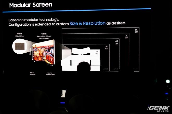 Cận cảnh TV Samsung The Wall mới: Sử dụng tấm nền MicroLED, tuổi thọ 100.000 giờ, không burn-in, kích thước lên đến 583 inch to như rạp chiếu phim cỡ lớn - Ảnh 1.