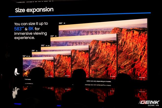 Cận cảnh TV Samsung The Wall mới: Sử dụng tấm nền MicroLED, tuổi thọ 100.000 giờ, không burn-in, kích thước lên đến 583 inch to như rạp chiếu phim cỡ lớn - Ảnh 2.
