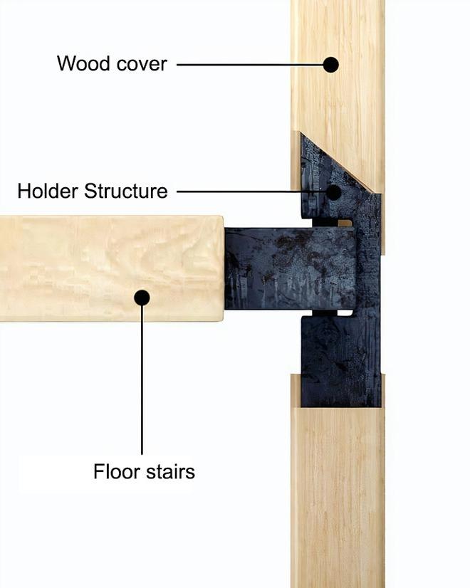 Trong con mắt của kiến trúc sư tài ba, cầu thang cũng có thể biến thành tác phẩm nghệ thuật như thế này đây - Ảnh 6.