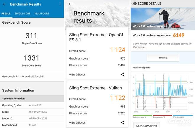 Đánh giá chi tiết OPPO A92: Smartphone tầm trung hoàn thiện nhất của OPPO? - Ảnh 24.