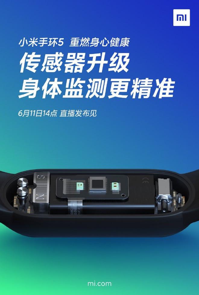 Xiaomi cuối cùng cũng khắc phục vấn đề gây phiền toái nhất trên những chiếc vòng đeo tay Mi Band - Ảnh 4.