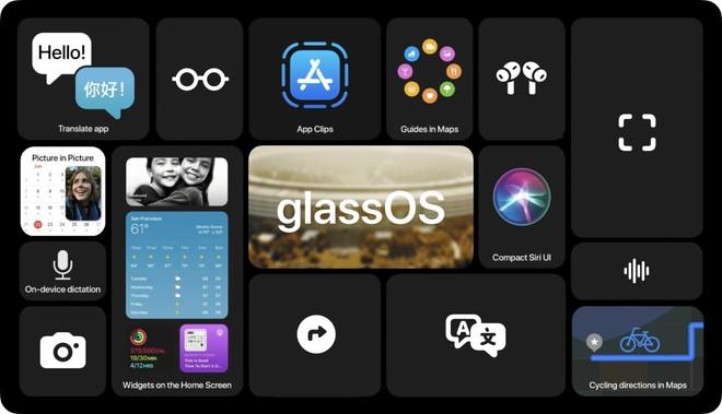 """Đây là cách iOS 14 có thể mở đường cho hệ điều hành """"glassOS"""" của Apple - Ảnh 1."""