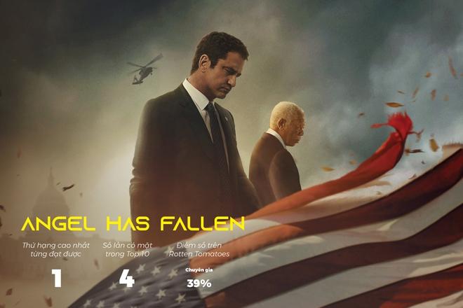 Đây là 13 bộ phim hút view nhất trên Netflix trong nửa đầu năm 2020 - Ảnh 6.