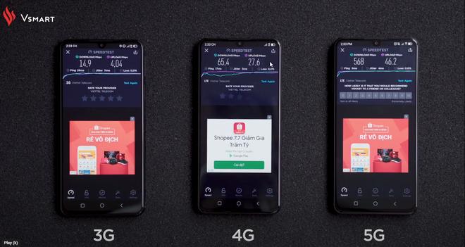 Tốc độ truy cập 5G trên smartphone mới nhất của VinSmart nhanh hơn bao lần so với sóng 3G và 4G tại VN? - Ảnh 1.