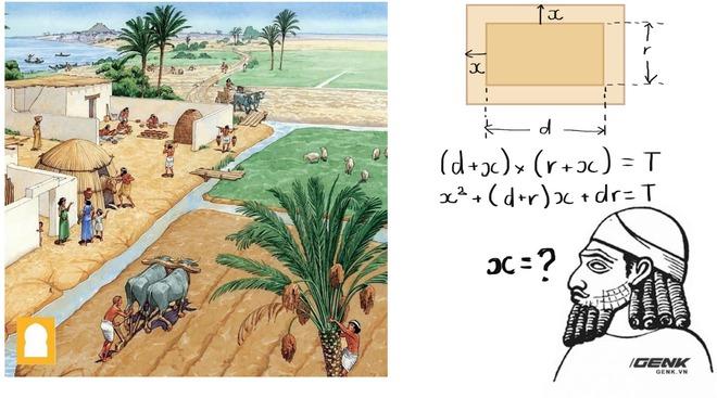 Máy móc học công thức trong sách giáo khoa, suốt 4.000 năm chúng ta đã bỏ quên một cách giải phương trình bậc hai cực dễ và sáng tạo