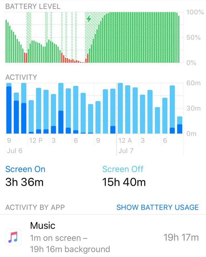 iOS 13.5.1 gặp lỗi hao pin nghiêm trọng, thủ phạm là một ứng dụng của Apple - Ảnh 2.