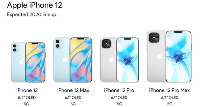 iPhone 12 sẽ có giá cao hơn 50 USD so với thế hệ trước, ngay cả khi không được tặng kèm củ sạc lẫn tai nghe - Ảnh 1.