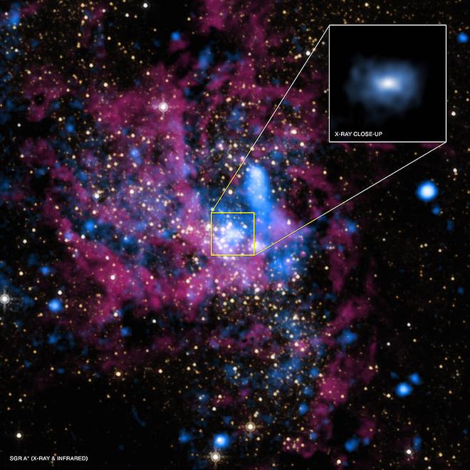Khoa học phát hiện ra ngôi sao bay nhanh nhất Dải Ngân hà, đạt tới 8% vận tốc ánh sáng - Ảnh 1.