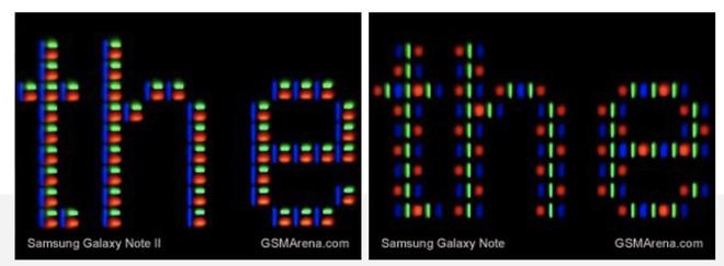 Nhìn lại Samsung Galaxy Note II: Viết nên một bản anh hùng ca khẳng định vị thế của Note series - Ảnh 3.