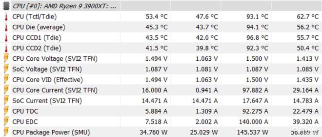 Đánh giá AMD Ryzen 9 3900XT: sinh ra để tiếp tục đè bẹp Intel nhưng có đủ ấn tượng để xây ngôi vương của riêng mình? - Ảnh 9.