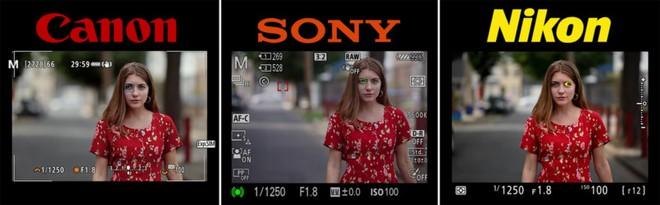 So tốc độ lấy nét mắt (Eye-AF) máy ảnh: Canon đã bắt kịp Sony, Nikon bị bỏ lại phía sau - Ảnh 2.
