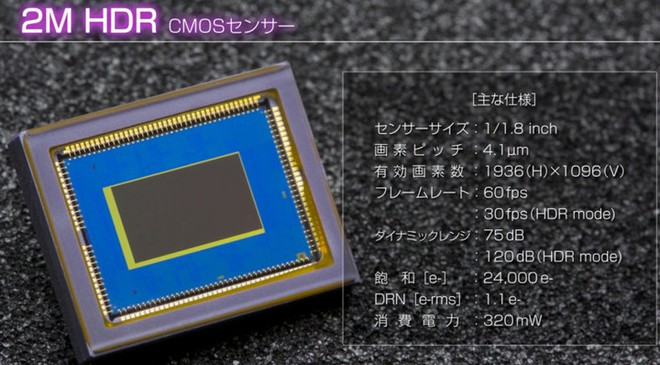 Cảm biến độ nhạy cao của Canon cho phép quay video Full HD ngay cả khi nguồn sáng chỉ có 0,08lux - Ảnh 2.
