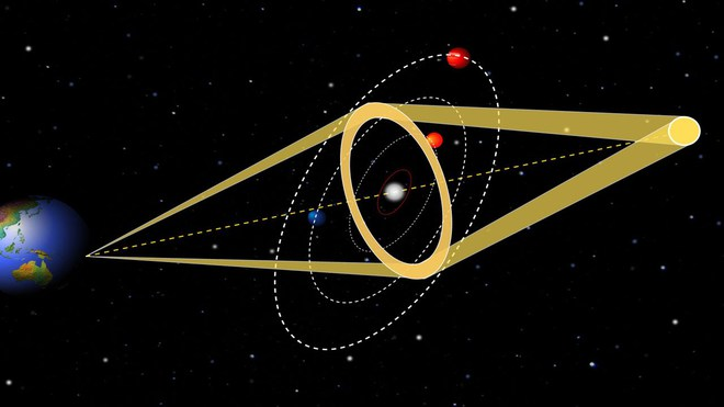Giải mã bí ẩn của 100 tỷ hành tinh du mục đang lang thang trong dải Ngân Hà - Ảnh 4.