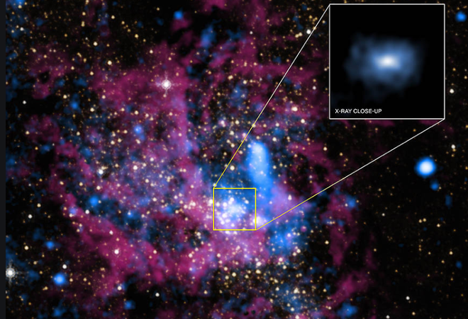 Siêu lỗ đen Sagittarius A*